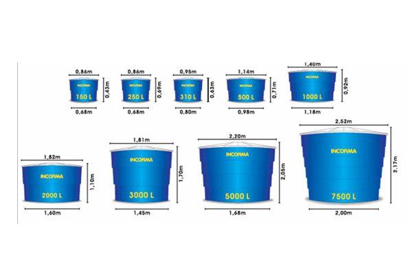 Calcule a capacidade em litros de acordo com o número de moradores
